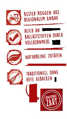 Infos zum BURGER Knäckebrot-Sortiment